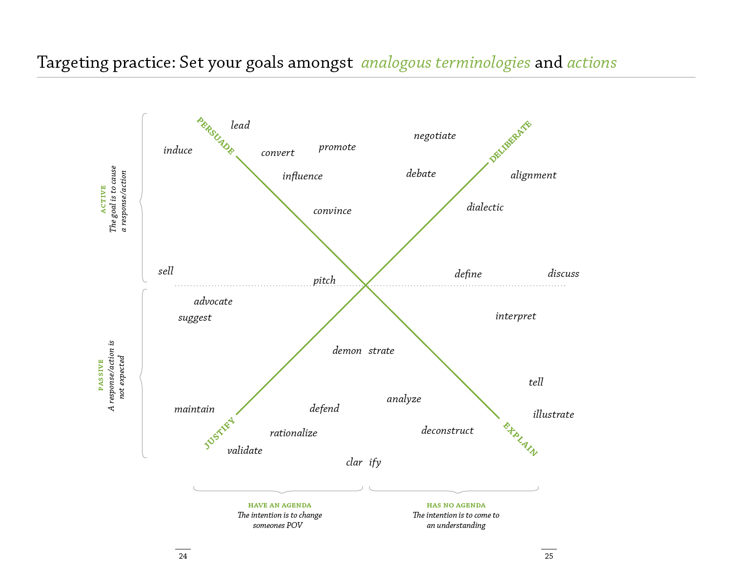 D+A-ToolKit-Goals-16 (f)14